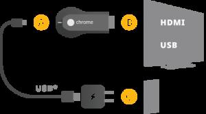 chromecast-aansluiten